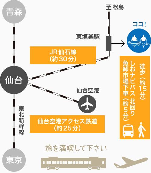 クセスマップ(新幹線・電車・飛行機)